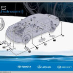 toyota tis software