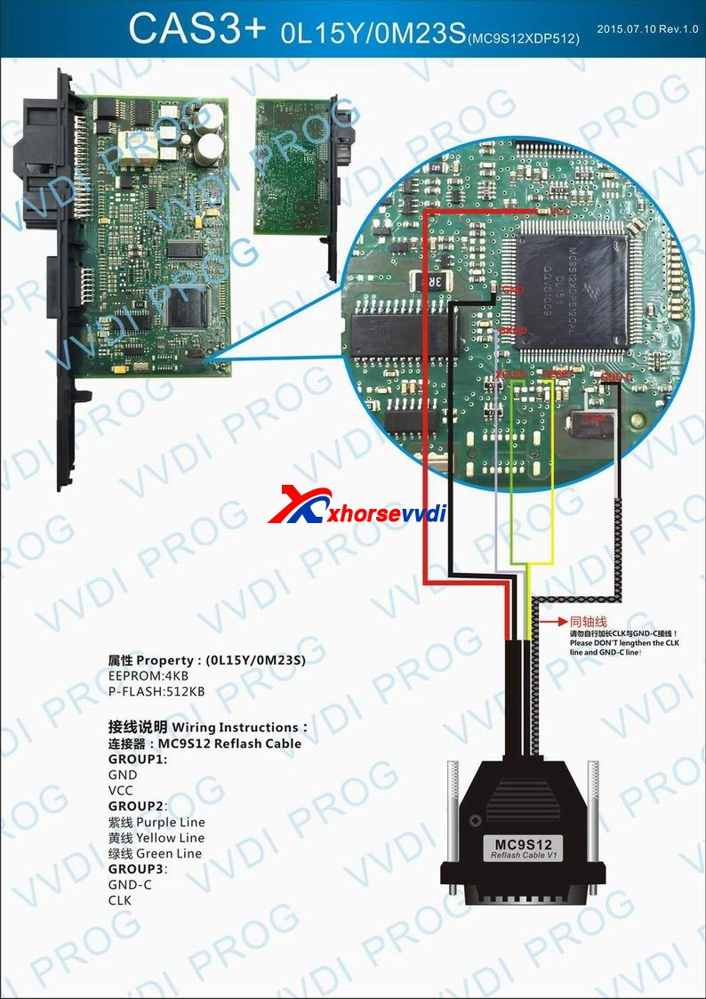 can i use vvdi prog to read bmw cas2 cas3 cas3 cas4 ecu xhorsevvdi official
