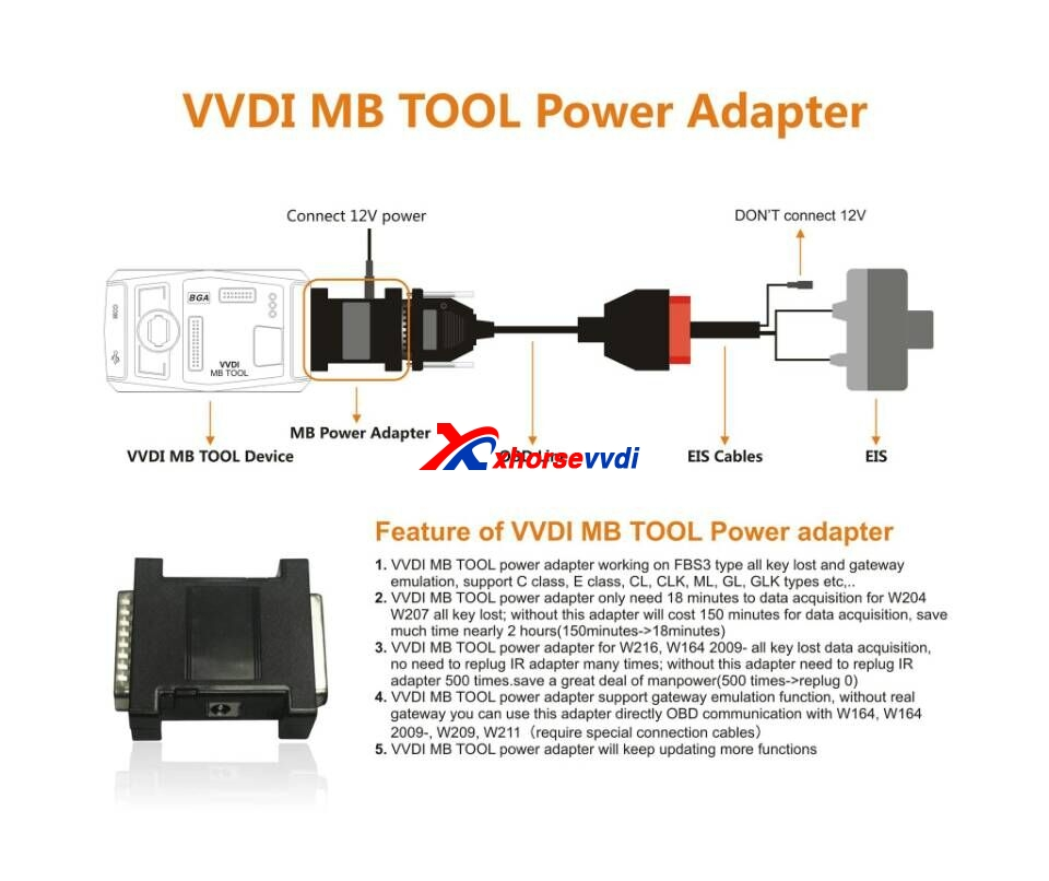 vvdi-mb-tool-power-adapter