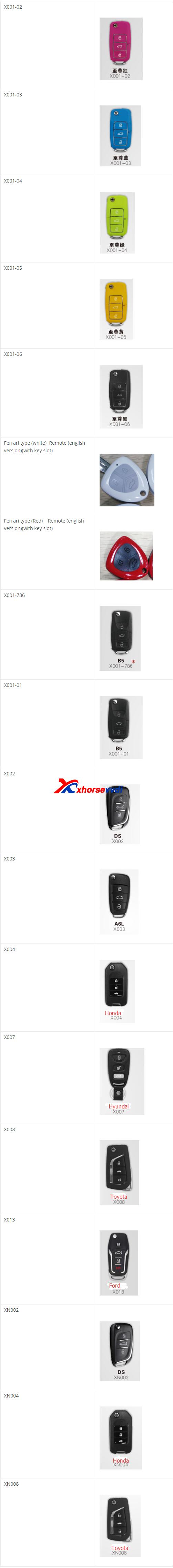 vvdi-key-tool-english-remote-key