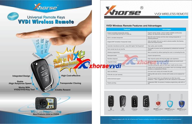 vvdi-key-tool-remote-key