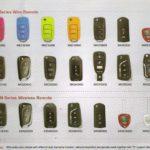 vvdi key tool remote key
