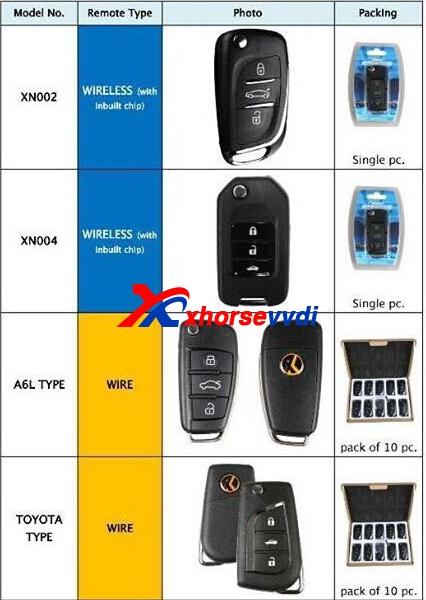 xhorse-vvdi-key-tool-remote-key-3
