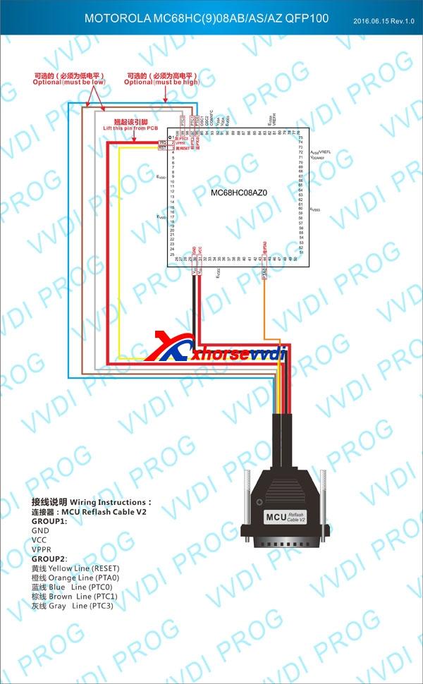 MC68HC908A-QFP100
