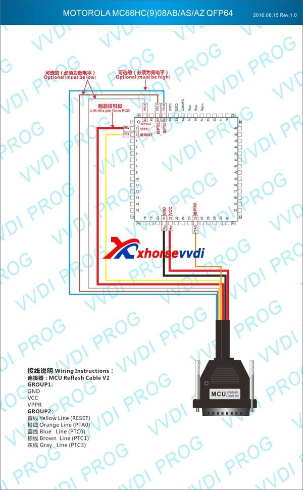 MC68HC908A-QFP64