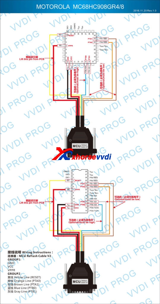 MC68HC908GR8-539x1024