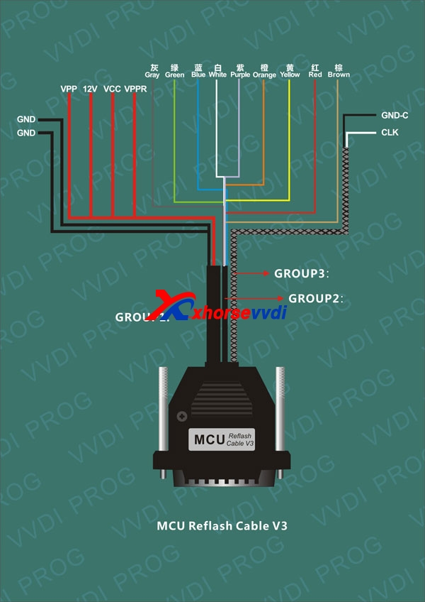 VVDI-Prog-MCU-reflash-cable-v3