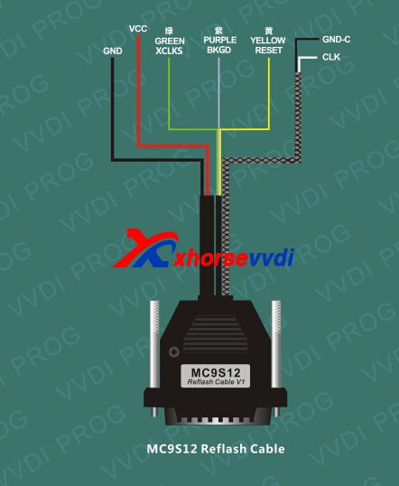 Vvdi Prog Read Motorola Mc9s12 Mcu Successfully