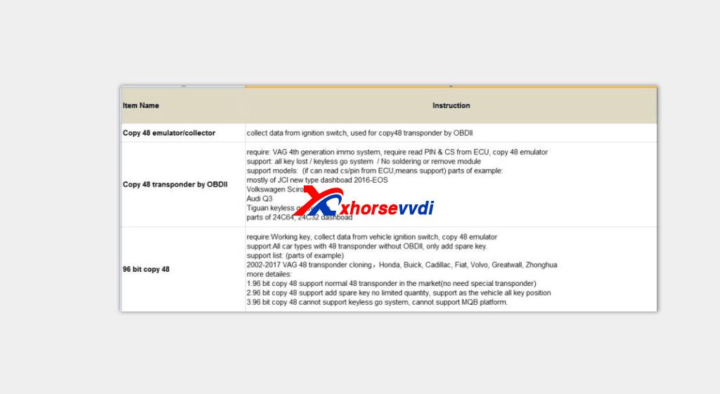 VVDI2-Prepare-Dealer-Key-by-Ecu-Data-1024x561