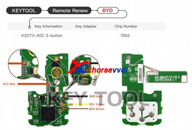 vvdi-key-tool-renew-byd-1