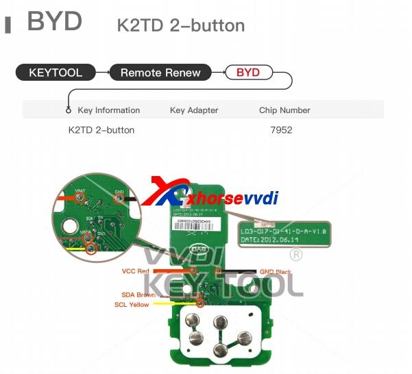vvdi-key-tool-renew-byd-2