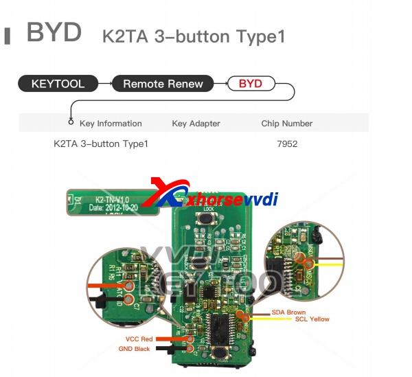 vvdi-key-tool-renew-byd-4
