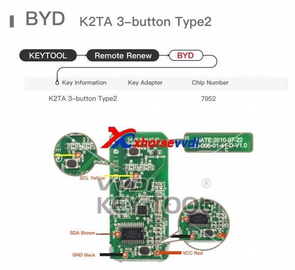 vvdi-key-tool-renew-byd-5