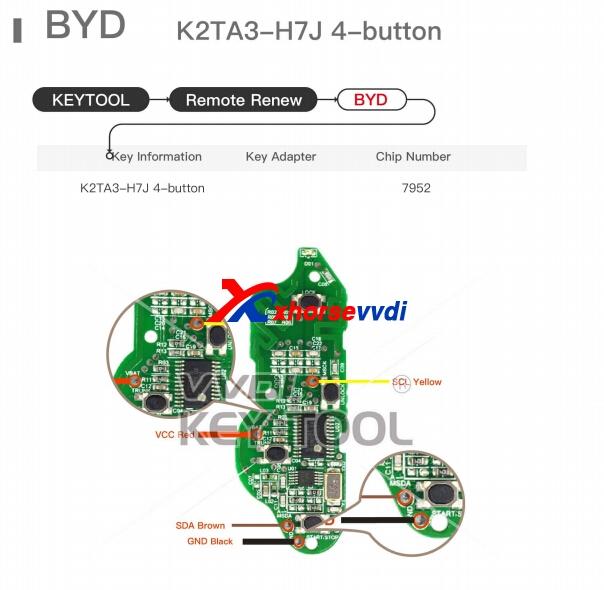 vvdi-key-tool-renew-byd-7