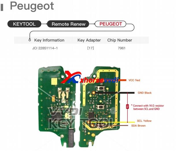 vvdi-key-tool-renew-peugeot-jci22851114-1