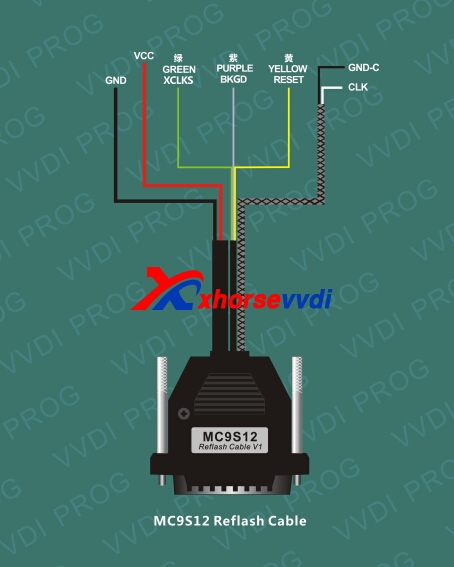 vvdi-mb-tool-program-benz-motorola-9s12-eis-5
