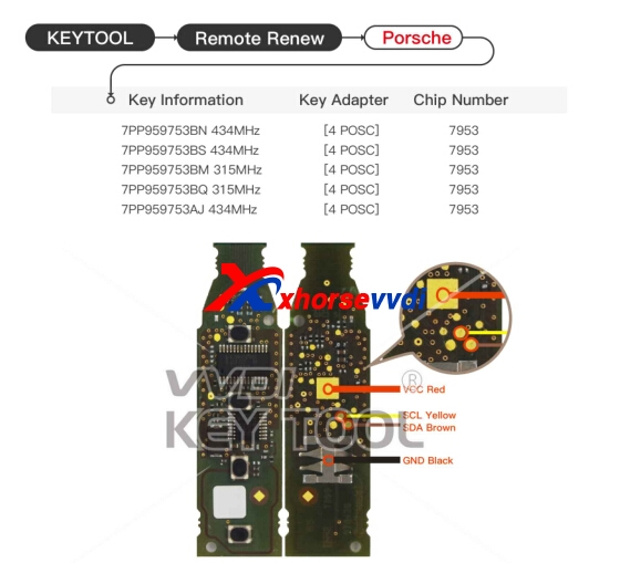renew-porsche-cayene-key-key-with-vvdi-key-tool-and-renew-adapter-1
