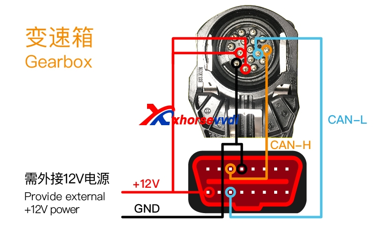 VVDI-BMW-Gearbox