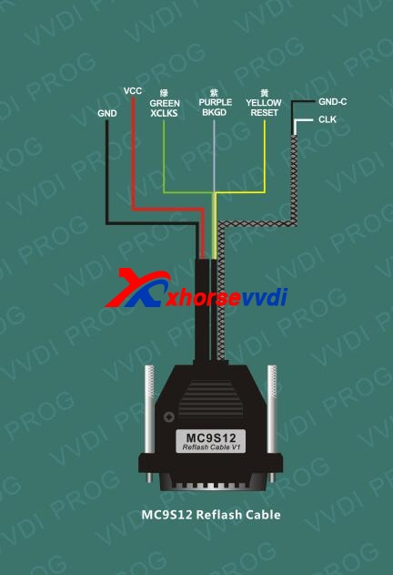 vvdi-prog-read-bmw-mcu-mc9s12db128-3