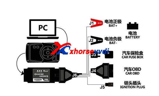 how-to-use-xhorse-toyota-8a-non-smart-key-adapter-with-vvdi2-1