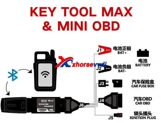 xhorse-toyota-8a-adapter-with-vvdi-max-to-do-toyota-8a-h-chip-all-key-lost-1