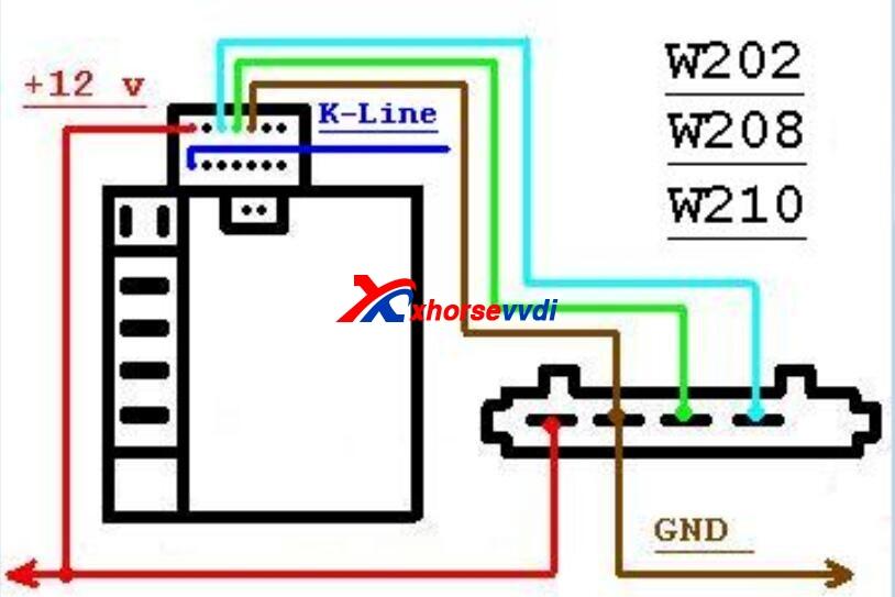 w202-w208-w210-diagram