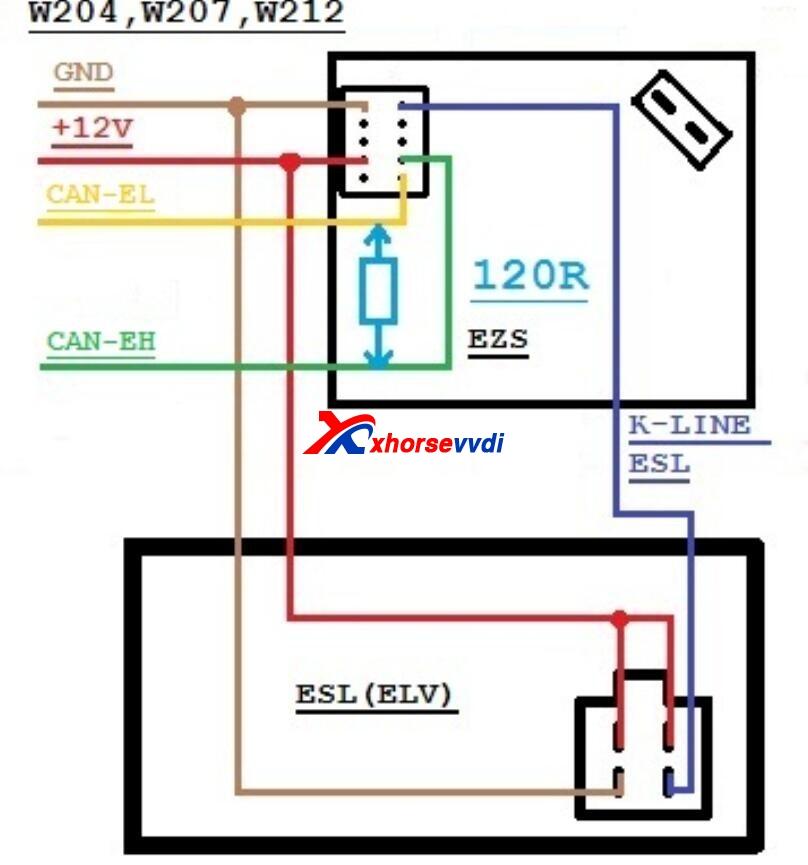 w204-w207-w212-diagram