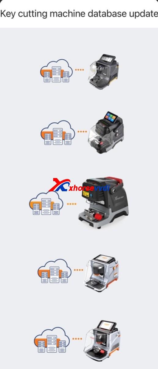 xhorse-key-cutting-machine-database-update
