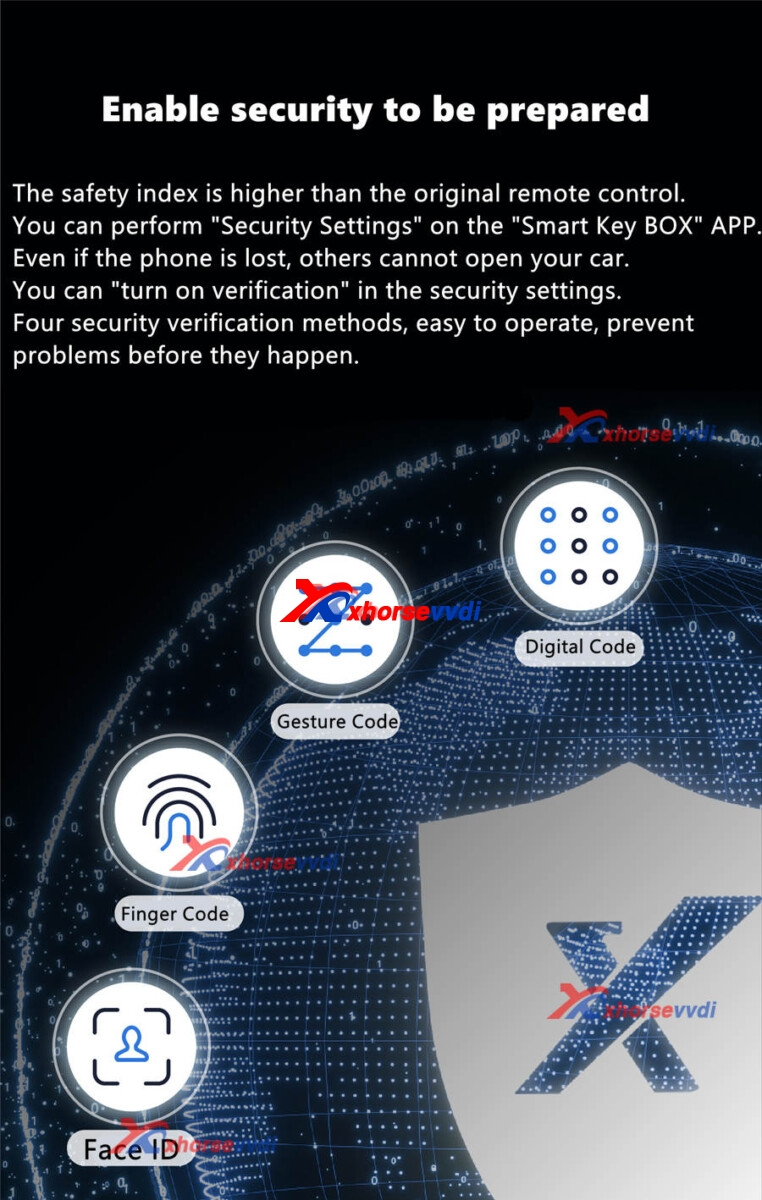 smart-key-box-features