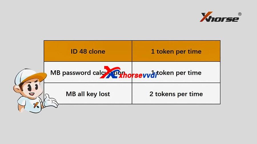 vvdi-key-tool-plus-mb-tokens-01