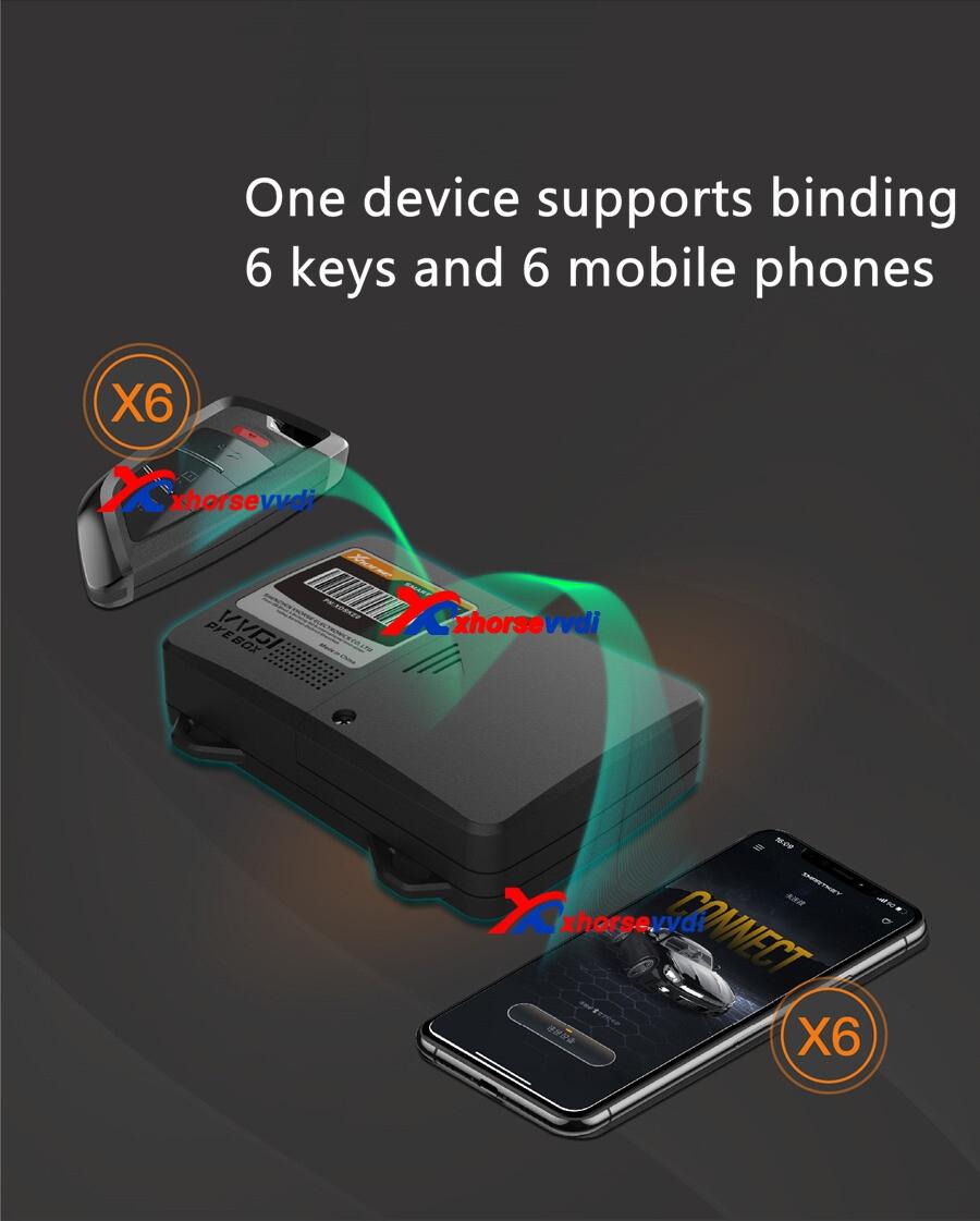 vvdi-smart-key-box-info