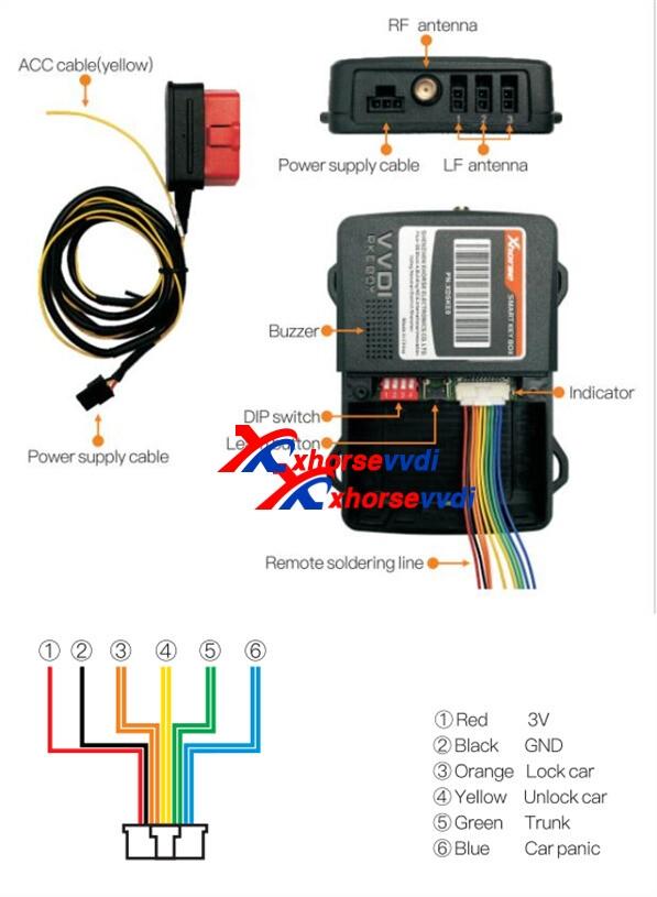 xhorse-smart-key-box-install-1