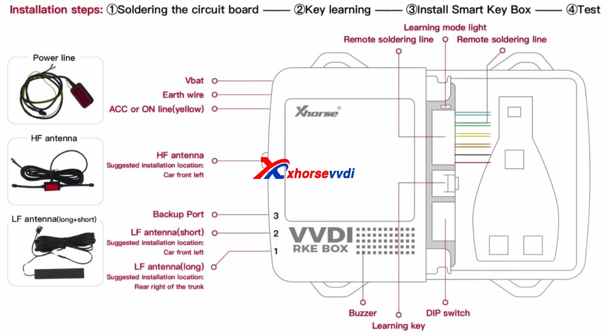 xhorse-smart-key-install-1