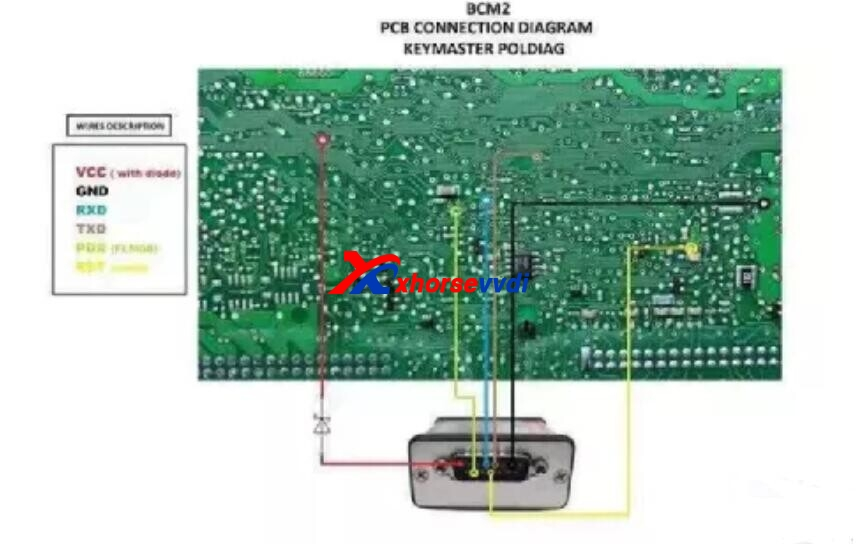 Tips-about-VVDI-Key-Tool-Plus-Read-Audi-BCM-Encrypted-Data-2